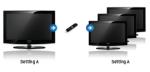USB clonning